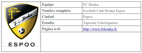 Cuadro FC Honka