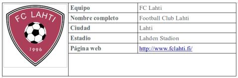 Cuadro FC Lahti