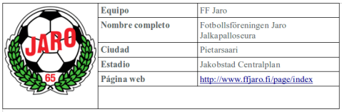 Cuadro FF Jaro