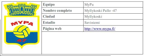 Cuadro MyPa