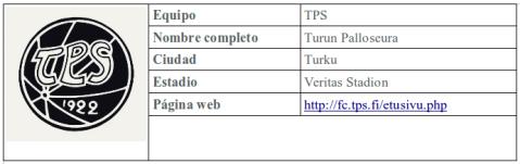 Cuadro TPS